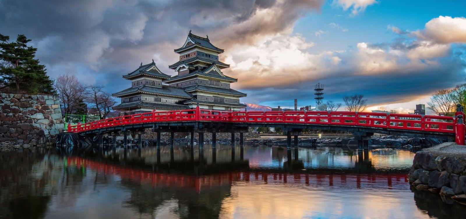 Viajar por libre a jap n tripperzone for Arquitectura japonesa tradicional